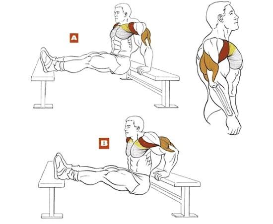 csukló fájdalom push-up során a váll sérülése nem emelkedik fel