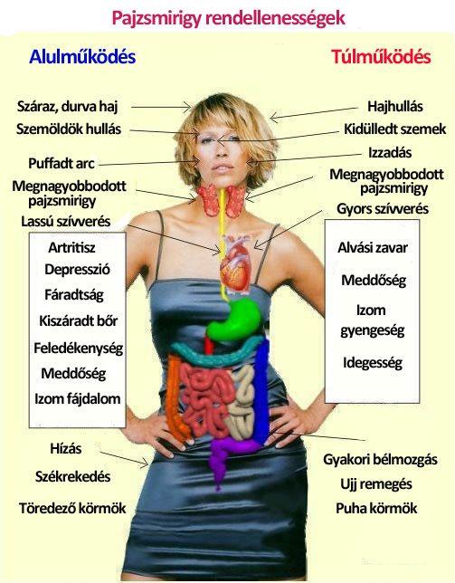 proenzi gyógyszer ízületekre milyen gyógyszer az ízületi betegségek kezelésére