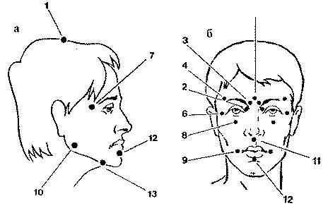 gyógyszer az oszteokondrozis és a fejfájás kurpat számára