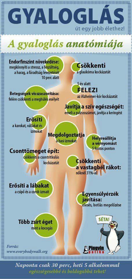 a térdízületek fájdalma vállízület ízületi gyulladás diadinamikus kezelése