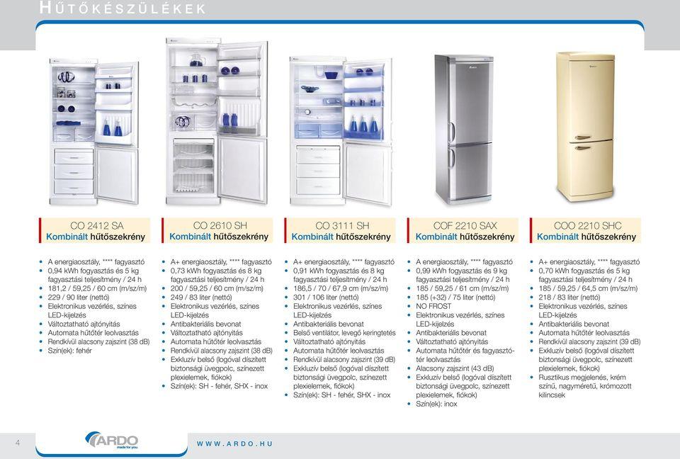 közös hűtőkrémek