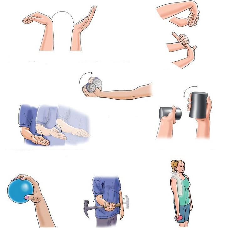 a kézkezelés ujjai ízületeinek elmozdulása