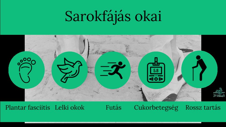 CBD tapasz izületi gyulladásra | Magyar Orvosi Kannabisz Egyesület