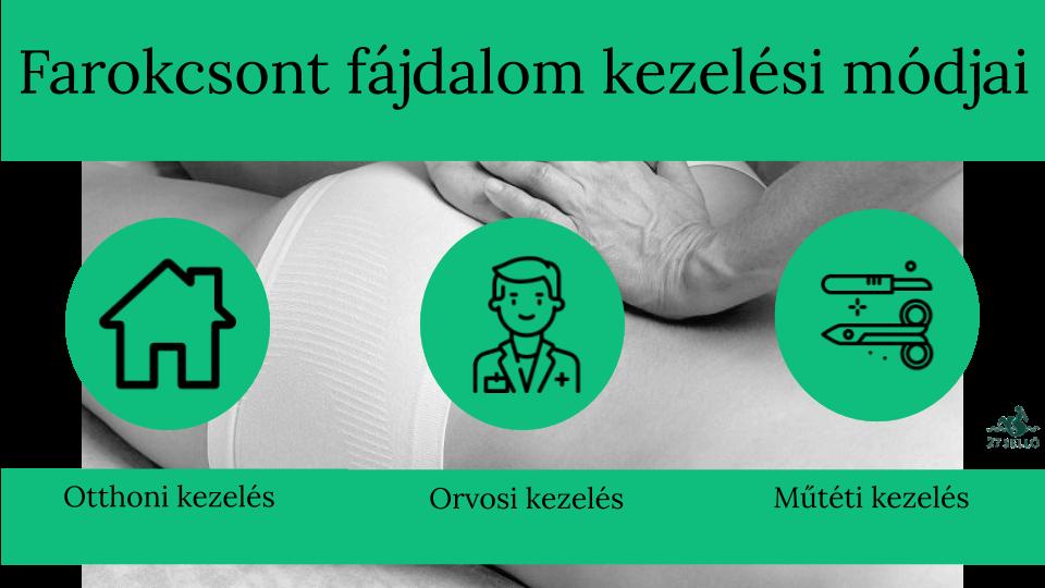 sokkhullám-kezelés ízületi fájdalmak esetén mit kell tennem fájó térdízületek