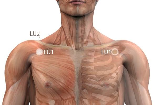 súlyos fájó fájdalom a vállízületben ízületi sérülések artroszkópos kezelése