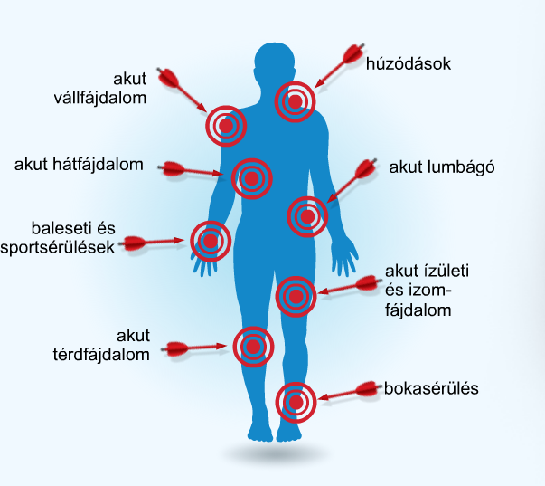 leukocitózis ízületi gyulladásokkal