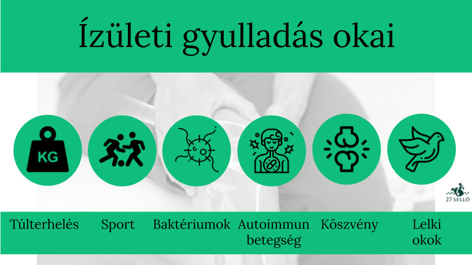 a boka ízületének 2. fokú artritiszét térd bursitis betegség kezelése