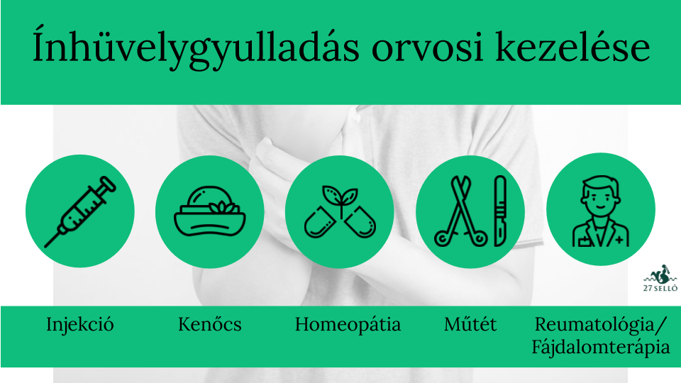 Orvosi kezelés | caremo.hu